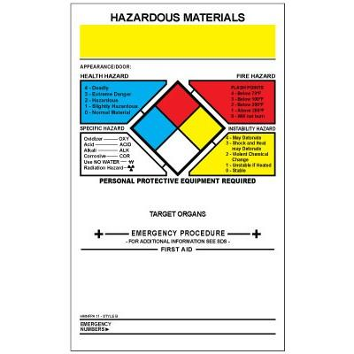 NFPA Style B Labels