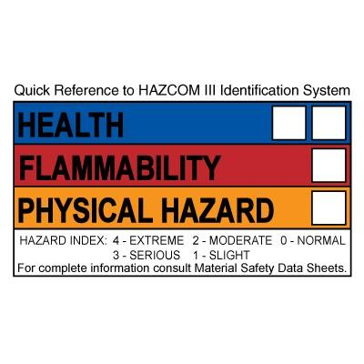 NFPA/HAZCOM III Pocket Card