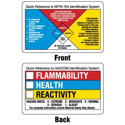 NFPA/HazCom Quick Reference Pocket Card