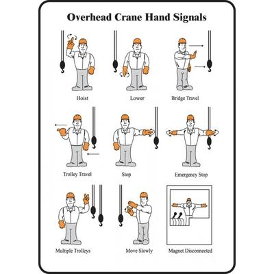 Overhead Crane Hand Signals (1-sided) Wallet Cards