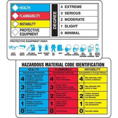 HMCIS Pictograms English (2-sided) Wallet Cards