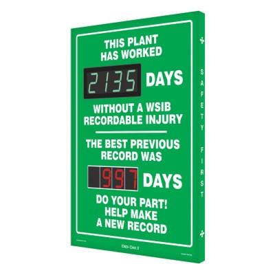 This Plant Has Worked _ Days Without a WSIB Recordable Injury Safety Scoreboard