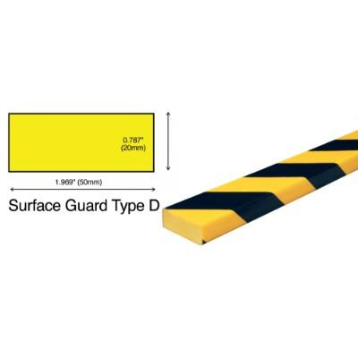 Protective Bumper Guard (Style D)
